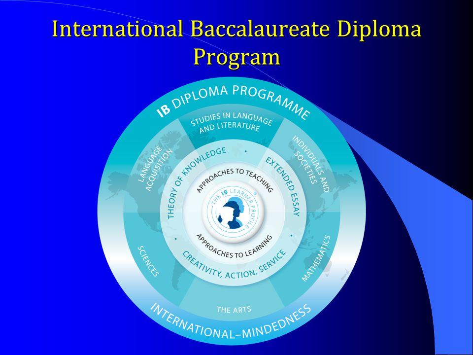 International Baccalaureate Diploma Program