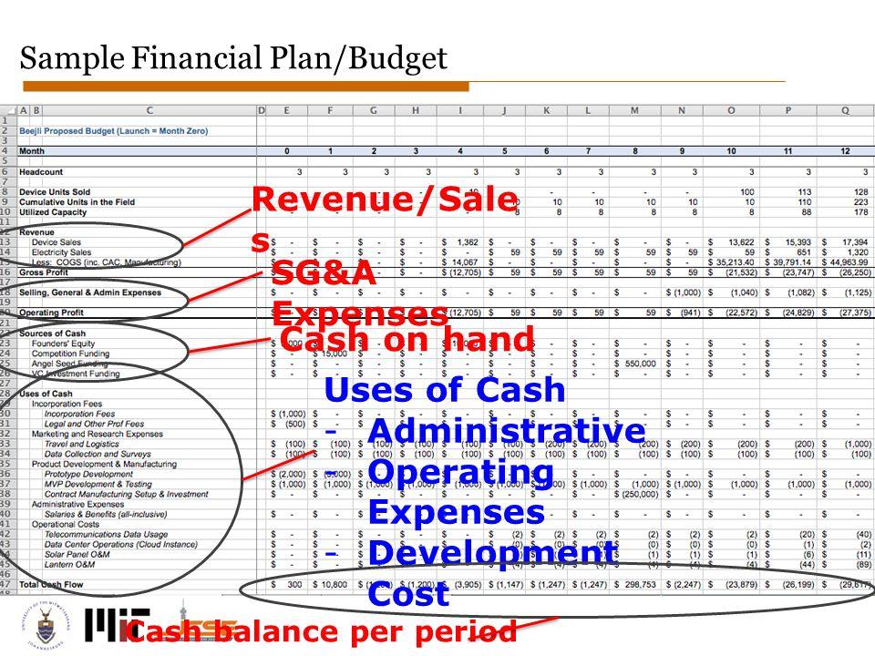 Startup business financial plan