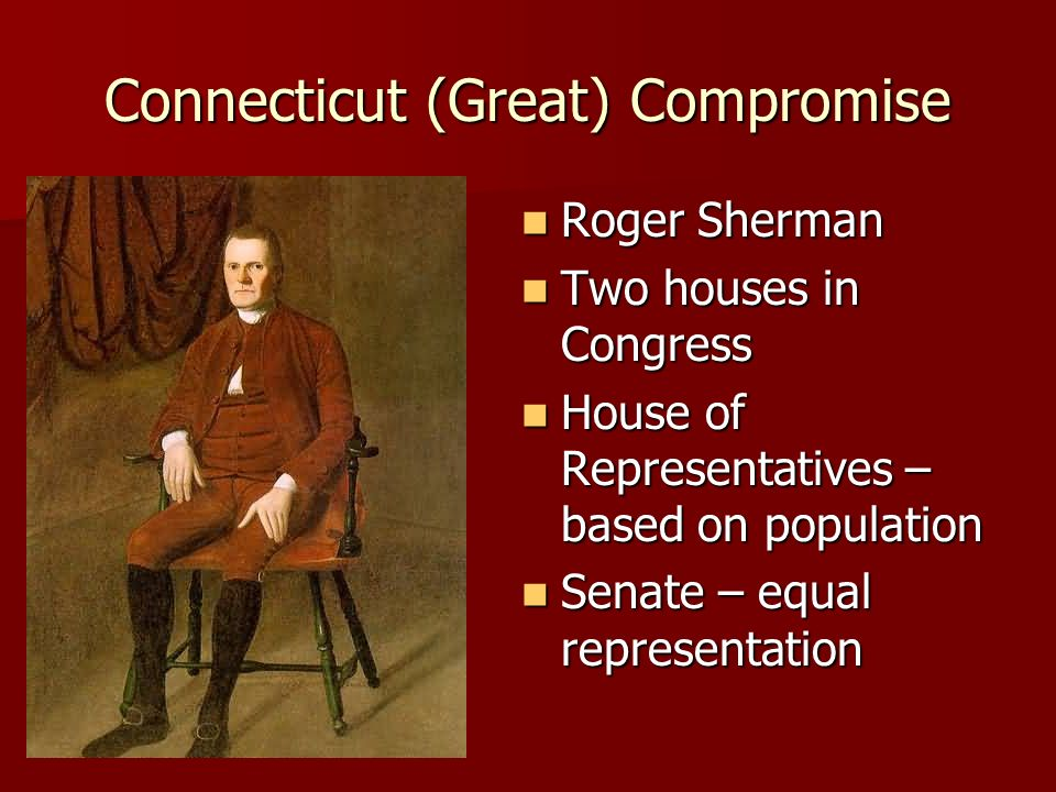 Connecticut (Great) Compromise Roger Sherman Roger Sherman Two houses in Congress Two houses in Congress House of Representatives – based on population House of Representatives – based on population Senate – equal representation Senate – equal representation