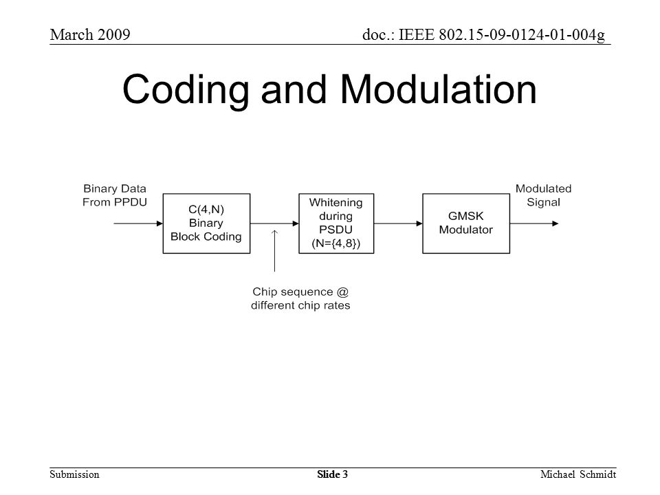 doc.: IEEE g Submission March 2009 Michael SchmidtSlide 3 Coding and Modulation