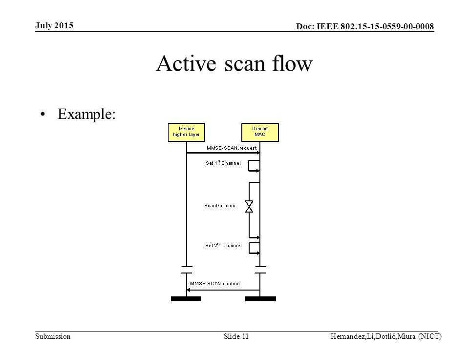 Doc: IEEE Submission Active scan flow Example: July 2015 Hernandez,Li,Dotlić,Miura (NICT)Slide 11