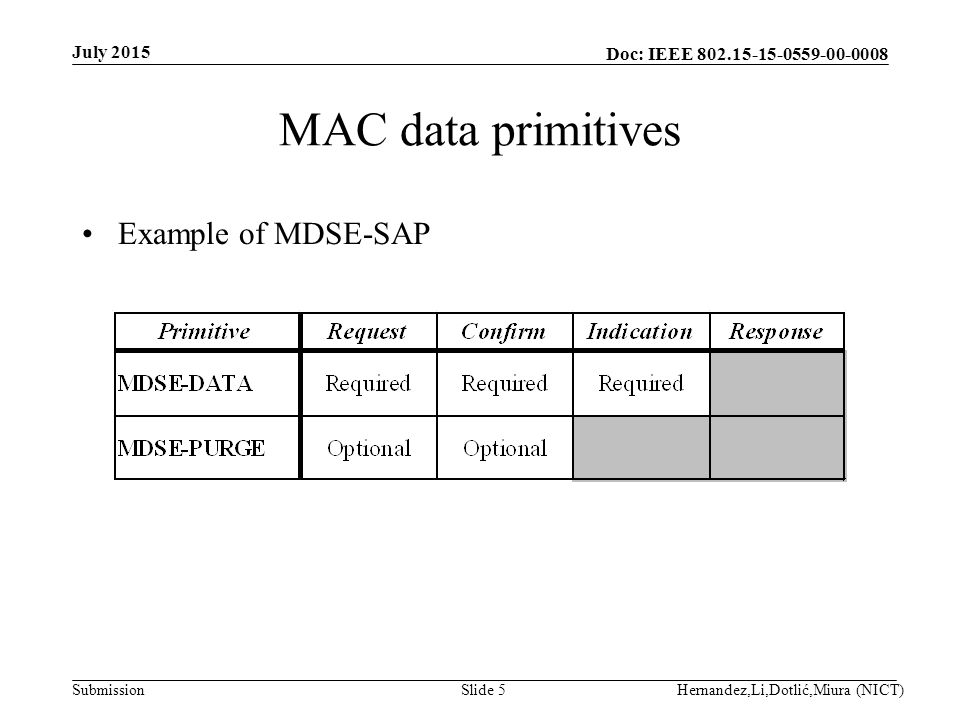 Doc: IEEE Submission MAC data primitives Example of MDSE-SAP July 2015 Hernandez,Li,Dotlić,Miura (NICT)Slide 5