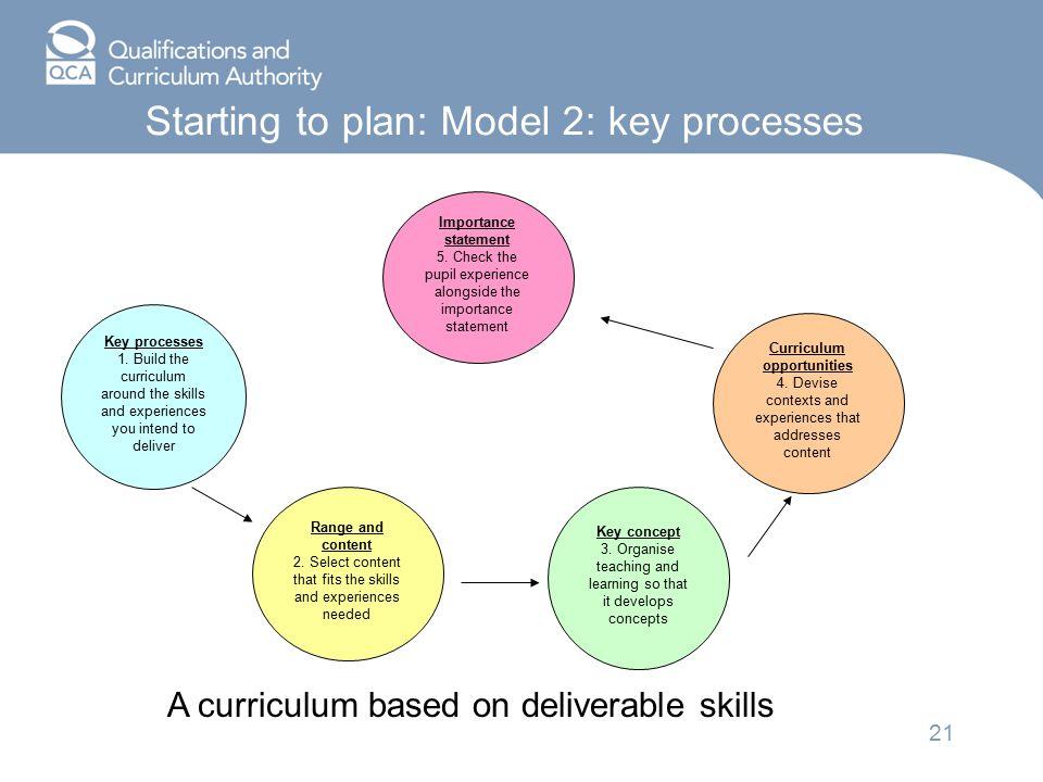 secondary curriculum