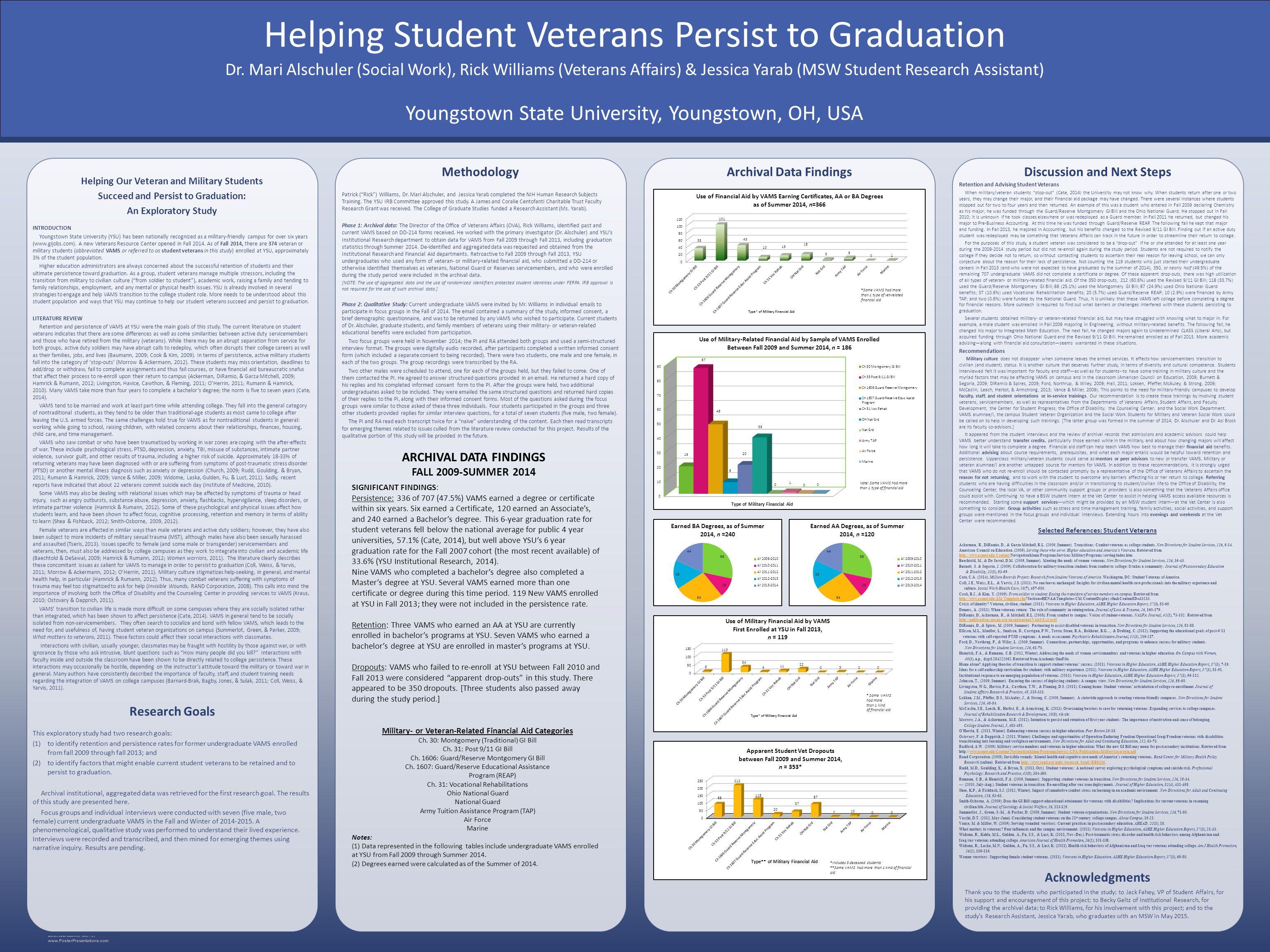 online poster maker for presentations