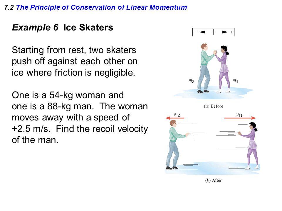 Chapter 7 Impulse And Momentum 71 The Impulse Momentum Theorem
