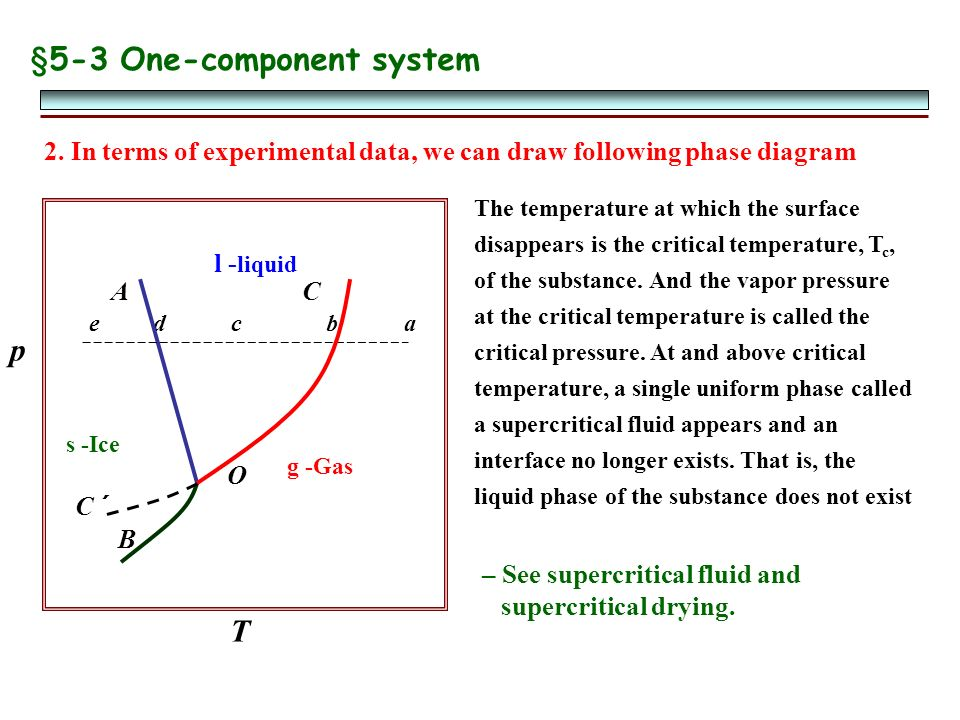 Thermodynamics and phase diagram Outlines 1 Alloy phase ...