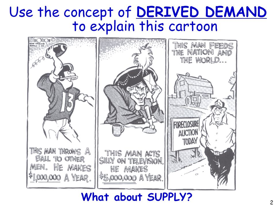 Use the concept of DERIVED DEMAND to explain this cartoon What about SUPPLY 2