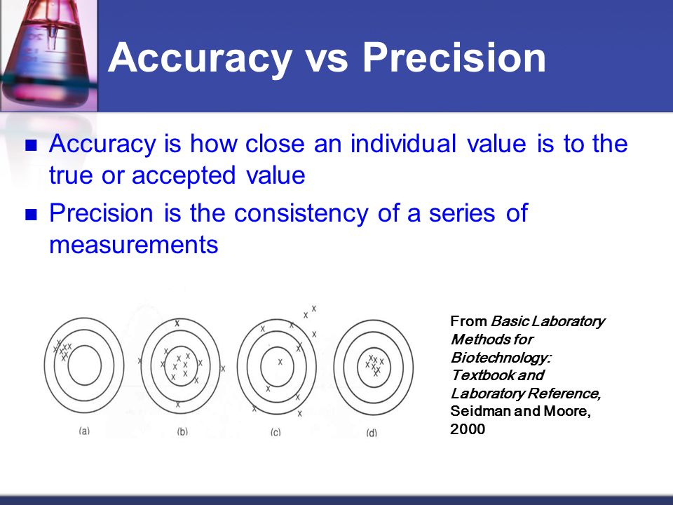 Accuracy vs Precision Accuracy is how close an individual value is to the true or accepted value Precision is the consistency of a series of measurements From Basic Laboratory Methods for Biotechnology: Textbook and Laboratory Reference, Seidman and Moore, 2000