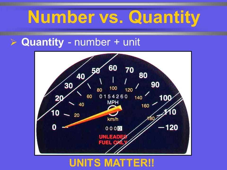 quantity vs unit