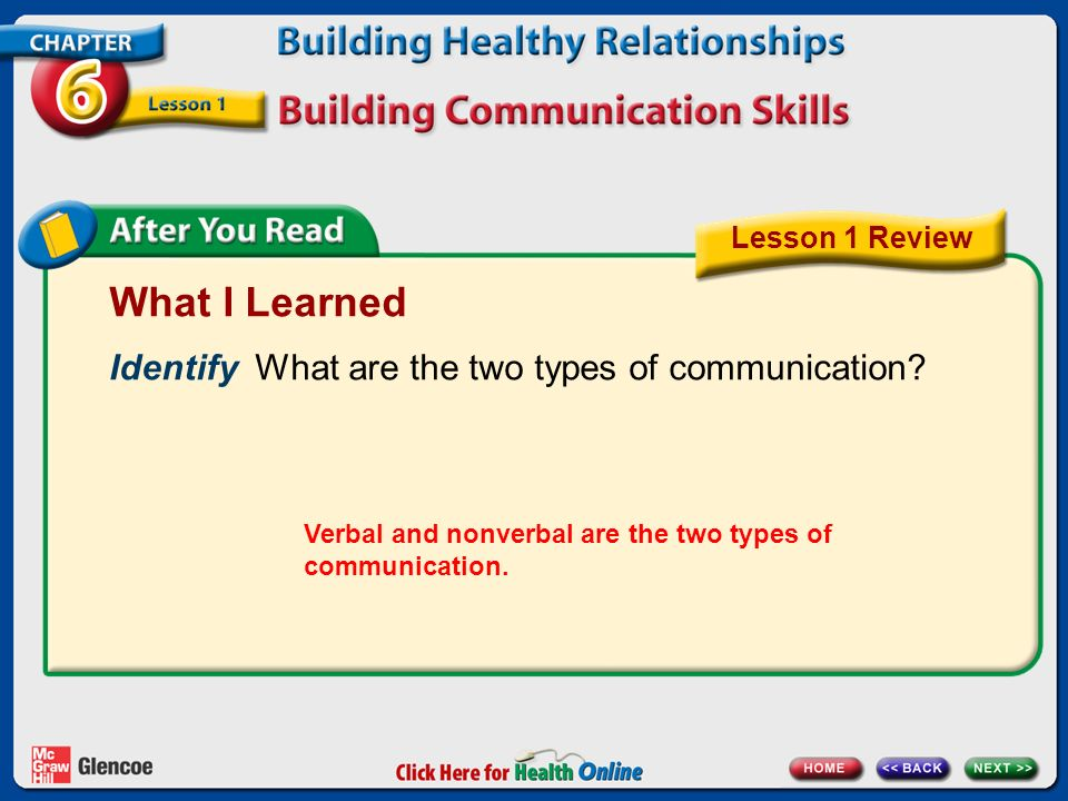 What I Learned Identify What are the two types of communication.