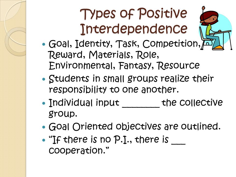Types of Positive Interdependence Goal, Identity, Task, Competition, Reward, Materials, Role, Environmental, Fantasy, Resource Students in small groups realize their responsibility to one another.