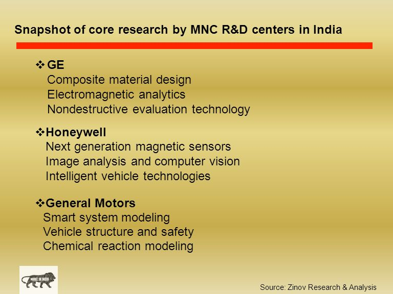  GE Composite material design Electromagnetic analytics Nondestructive evaluation technology  Honeywell Next generation magnetic sensors Image analysis and computer vision Intelligent vehicle technologies  General Motors Smart system modeling Vehicle structure and safety Chemical reaction modeling Source: Zinov Research & Analysis Snapshot of core research by MNC R&D centers in India