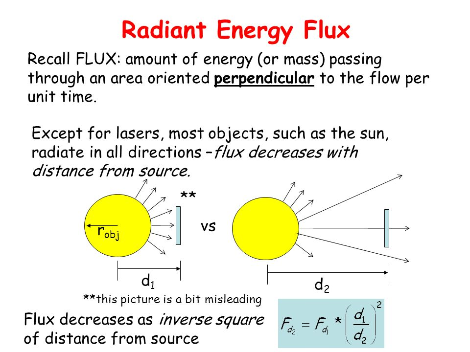 radiant energy Definition of radiant energy in the audioenglishorg dictionary meaning of radiant energy what does radiant energy mean proper usage and pronunciation (in phonetic transcription) of the word radiant energy.