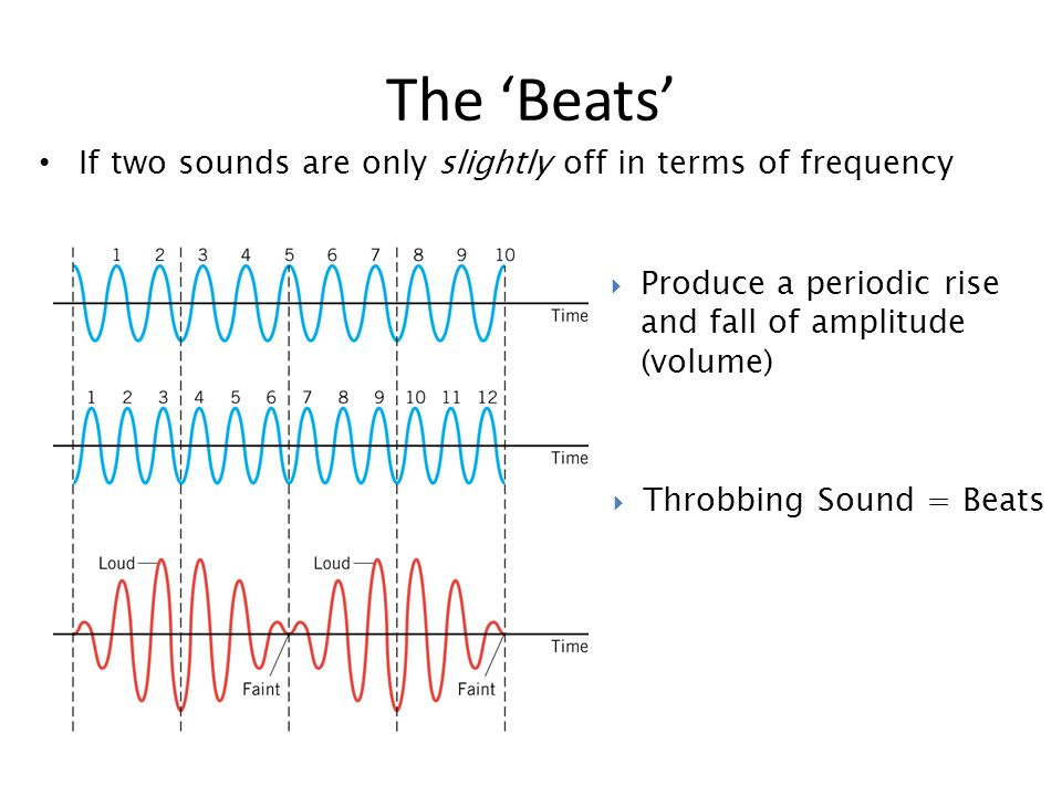 If two sounds are only slightly off in terms of frequency The 'Beats'  Produce a periodic rise and fall of amplitude (volume)  Throbbing Sound = Beats