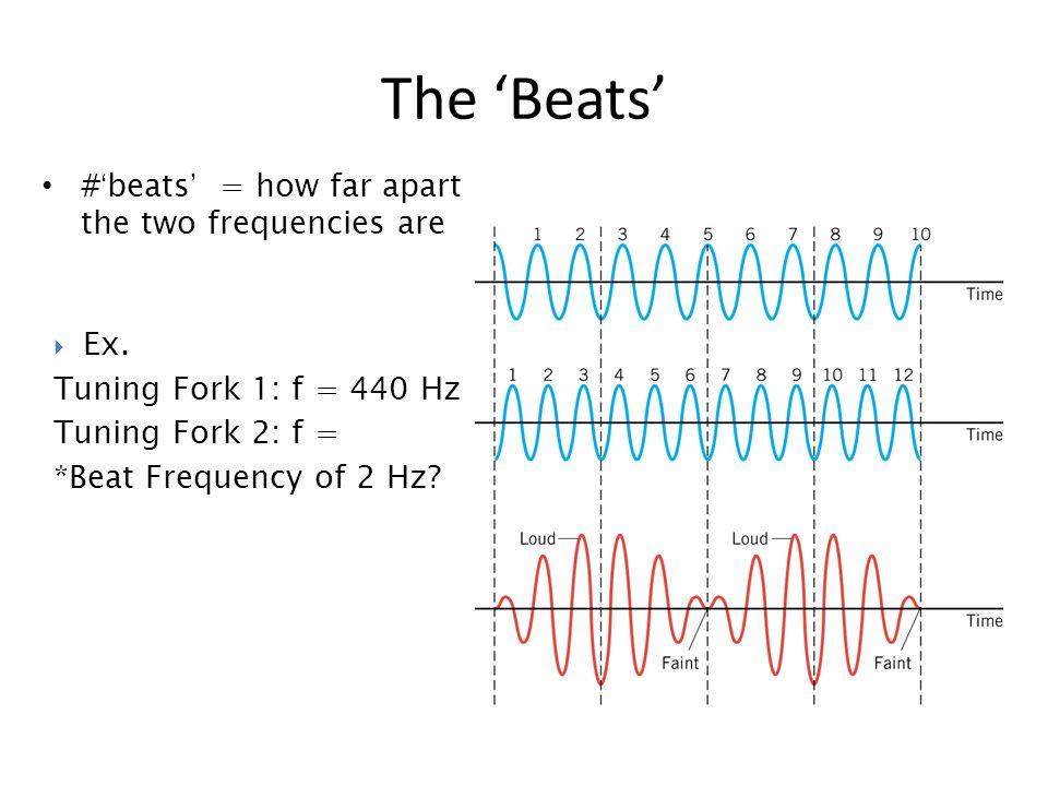 #'beats' = how far apart the two frequencies are The 'Beats'  Ex.