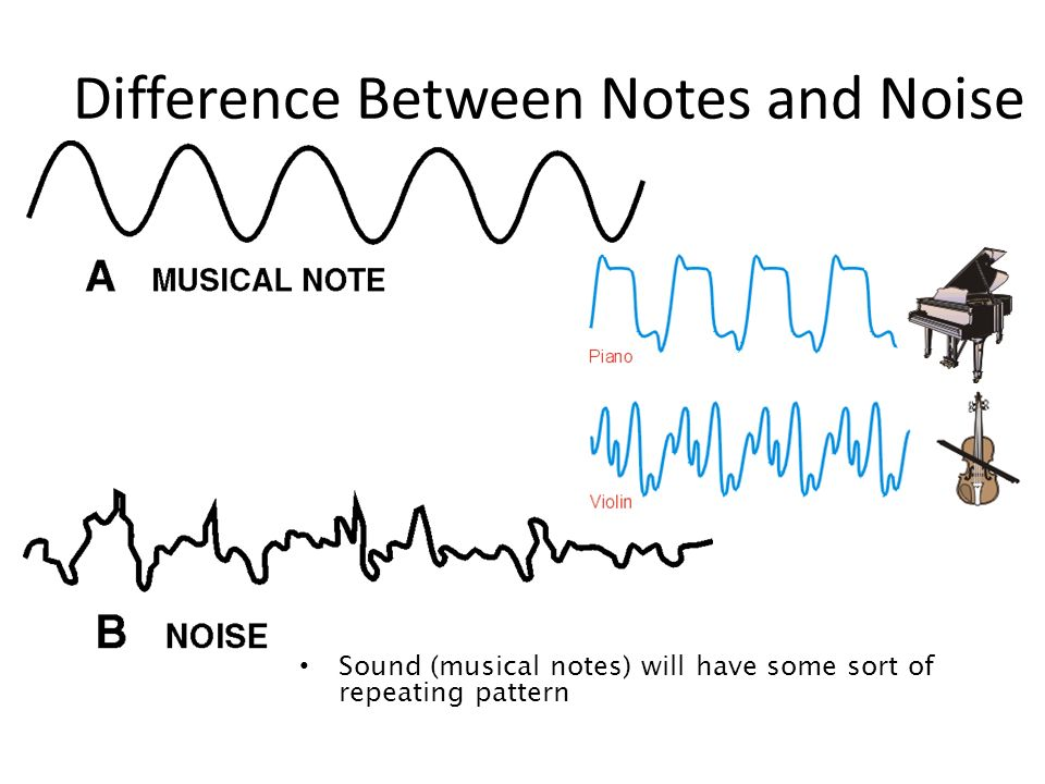 Sound (musical notes) will have some sort of repeating pattern Difference Between Notes and Noise