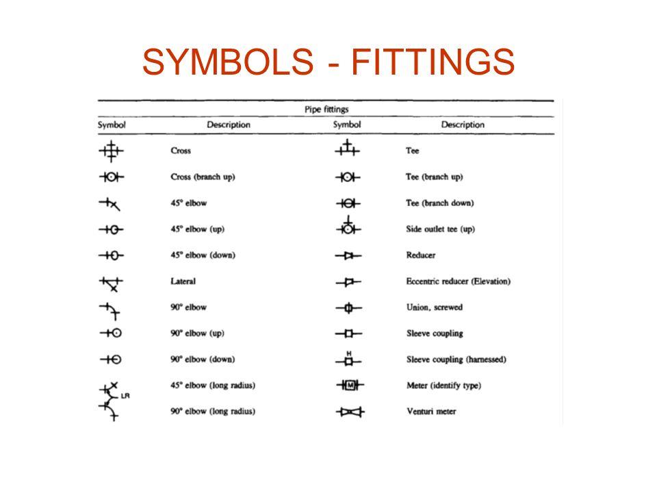 piping diagram symbols union diy wiring diagrams u2022 rh dancesalsa co Piping Symbols Chart Piping and Instrumentation Symbols