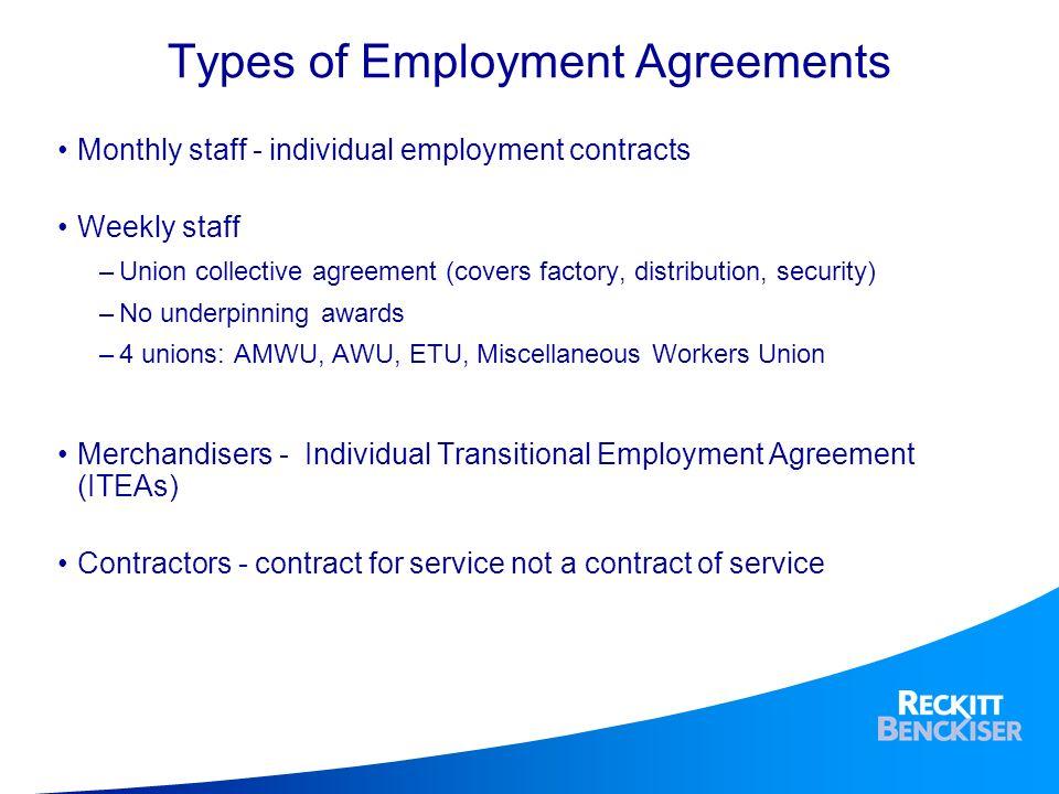 Reckitt Benckiser Employment Relations Sobha Nair  Human