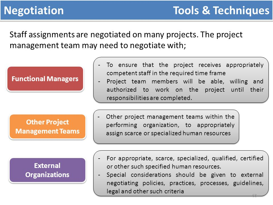 software project management assignment Software project management assignment help - the field of project management has been receiving the attention of several stalwarts who have contributed in making it.