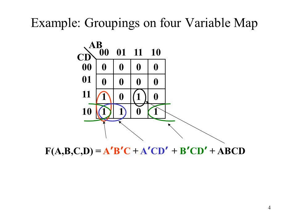1 Example: Groupings on 3-Variable K-Maps BC F(A,B,C) = A ' B ' A BC ...