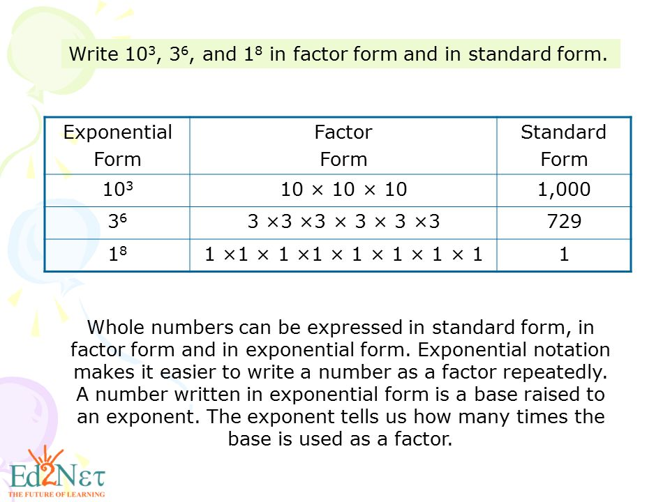 Confidential 1 Grade 8 Exponentsscientific Notation Ppt Download