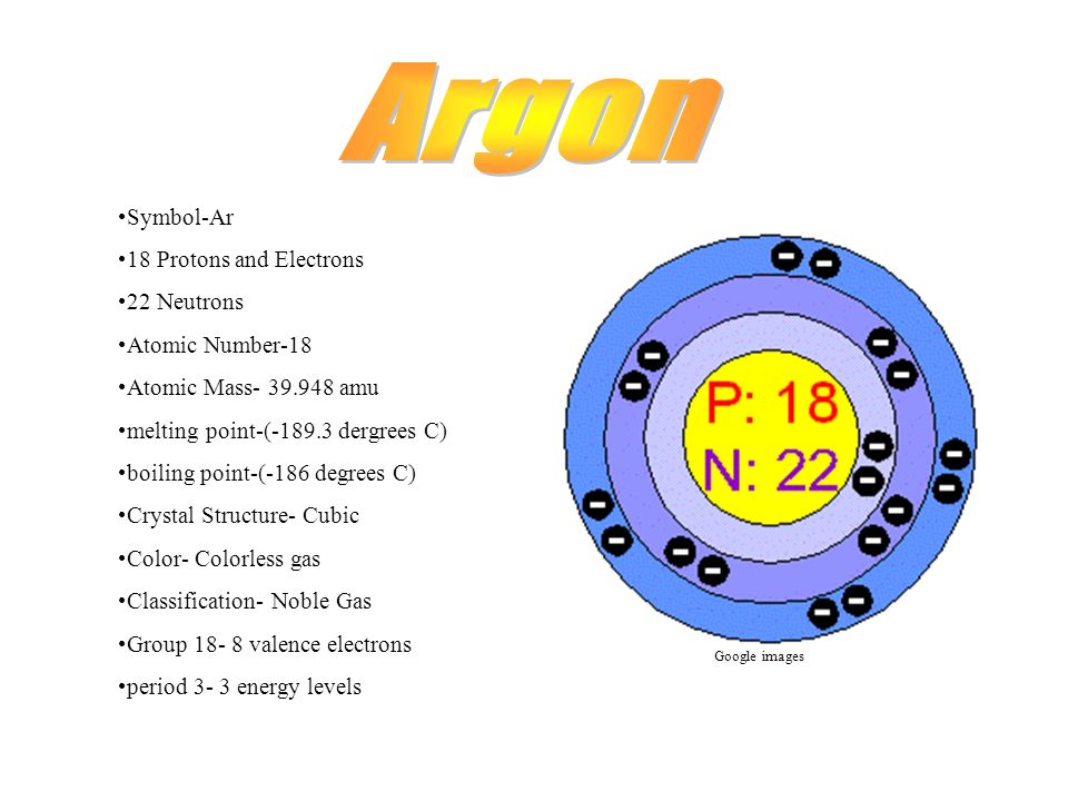 How Many Neutrons Does Argon Have