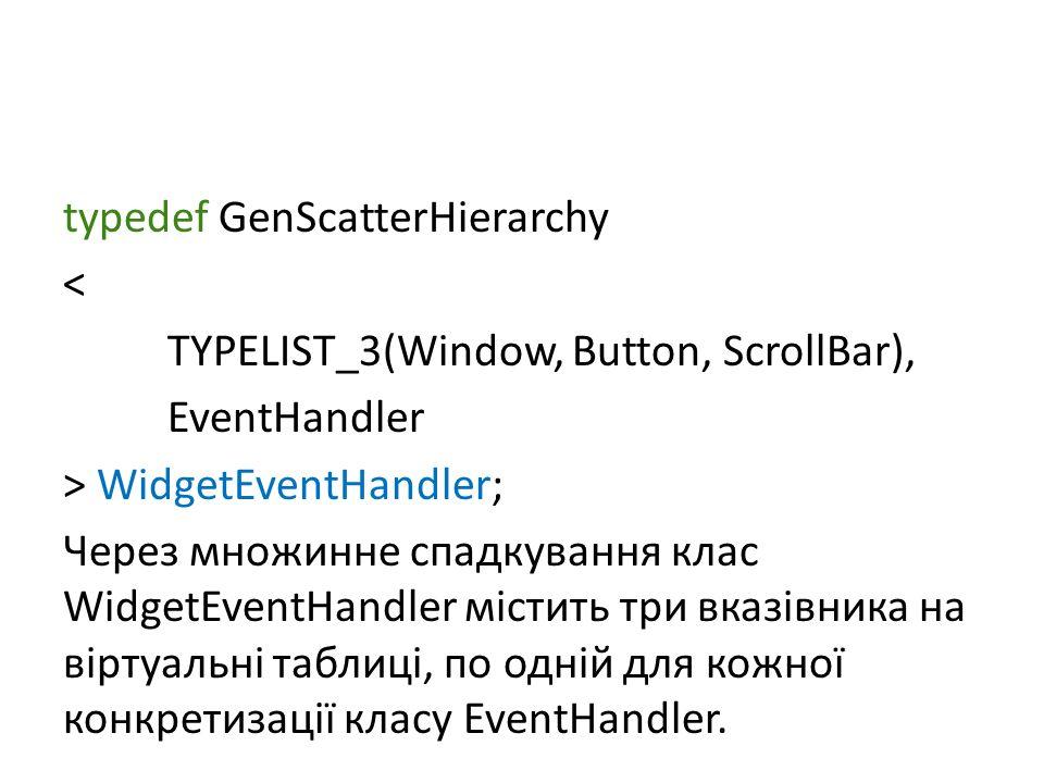 typedef GenScatterHierarchy < TYPELIST_3(Window, Button, ScrollBar), EventHandler > WidgetEventHandler; Через множинне спадкування клас WidgetEventHandler містить три вказівника на віртуальні таблиці, по одній для кожної конкретизації класу EventHandler.