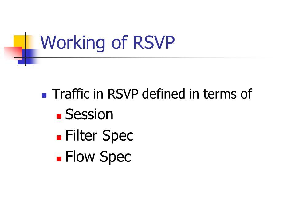 Rsvp defined