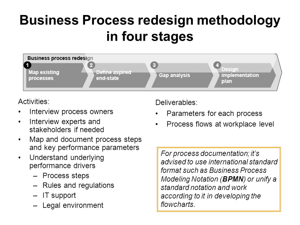 40 business process redesign methodology in four stages activities interview process owners interview experts and stakeholders if needed map and document - Process Documentation Methodology