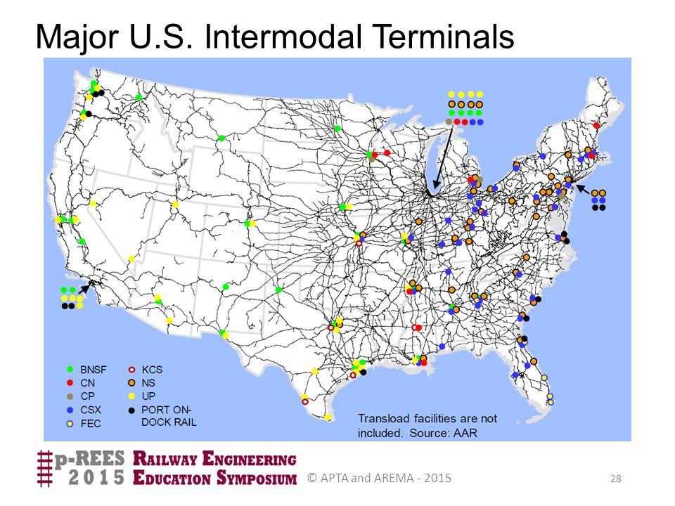 APTA And AREMA Module D Railway Intermodal Transportation Ppt - Intermodal map us