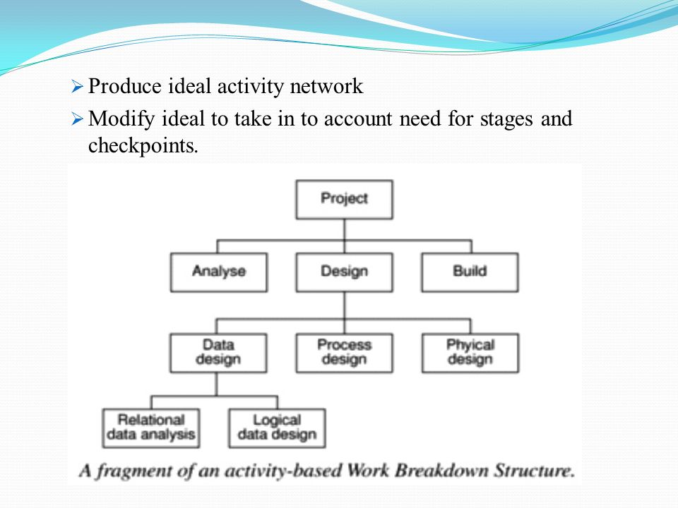  Produce ideal activity network  Modify ideal to take in to account need for stages and checkpoints.