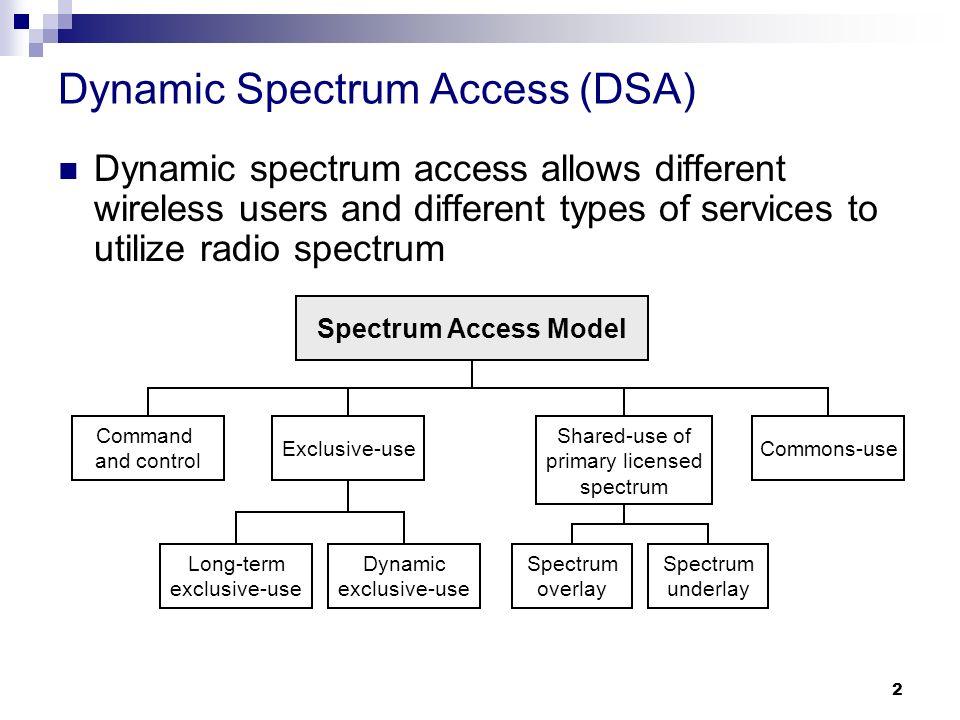 dynamic spectrum access dsa in wireless 1 cognitive networks/dynamic spectrum access in wireless networks: overview zhensheng zhang argon st inc/boeing zzhang@ieeeorg.