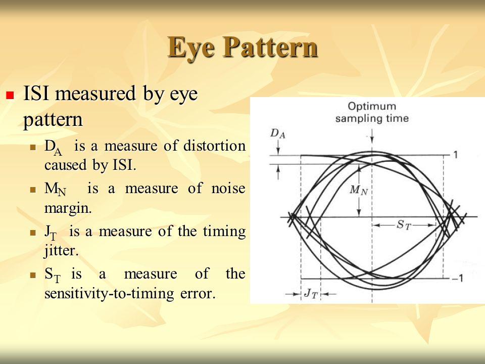 Chapter 4 part 1b baseband data transmission ekt 357 digital 20 eye pattern ccuart Gallery