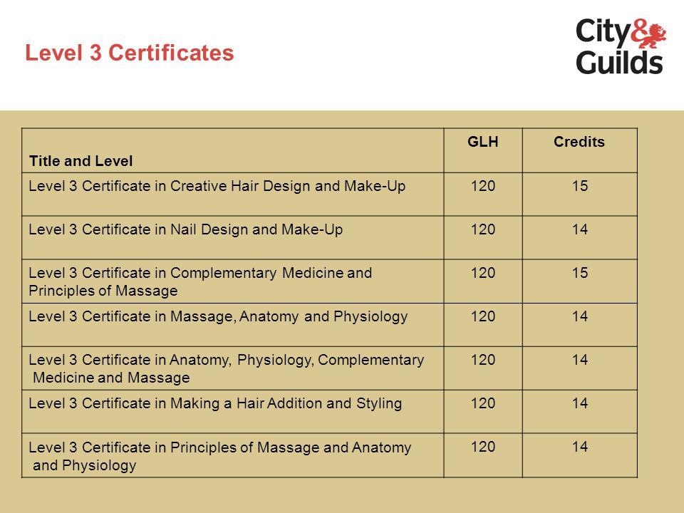 Niedlich Certificate In Anatomy And Physiology Fotos - Anatomie und ...