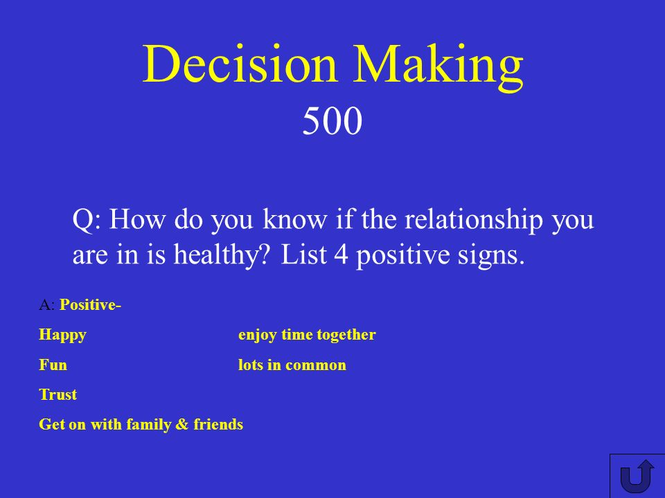 Decision Making 400 A: Negative- JealousyLying UntrustworthyUnhappy Does not get on with other family & friends Cheating Q: How do you know if the relationship you are in is unhealthy.