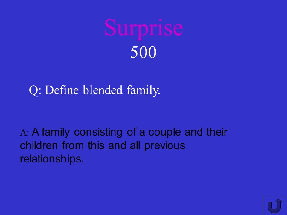 Surprise 400 A: Healthy Q:Is this a healthy or unhealthy relationship.