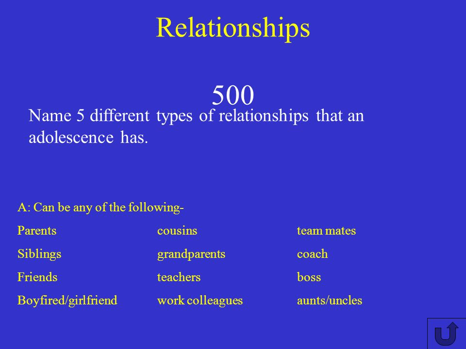 Relationships 400 A: An emotional association between two people. Q: Define relationships.