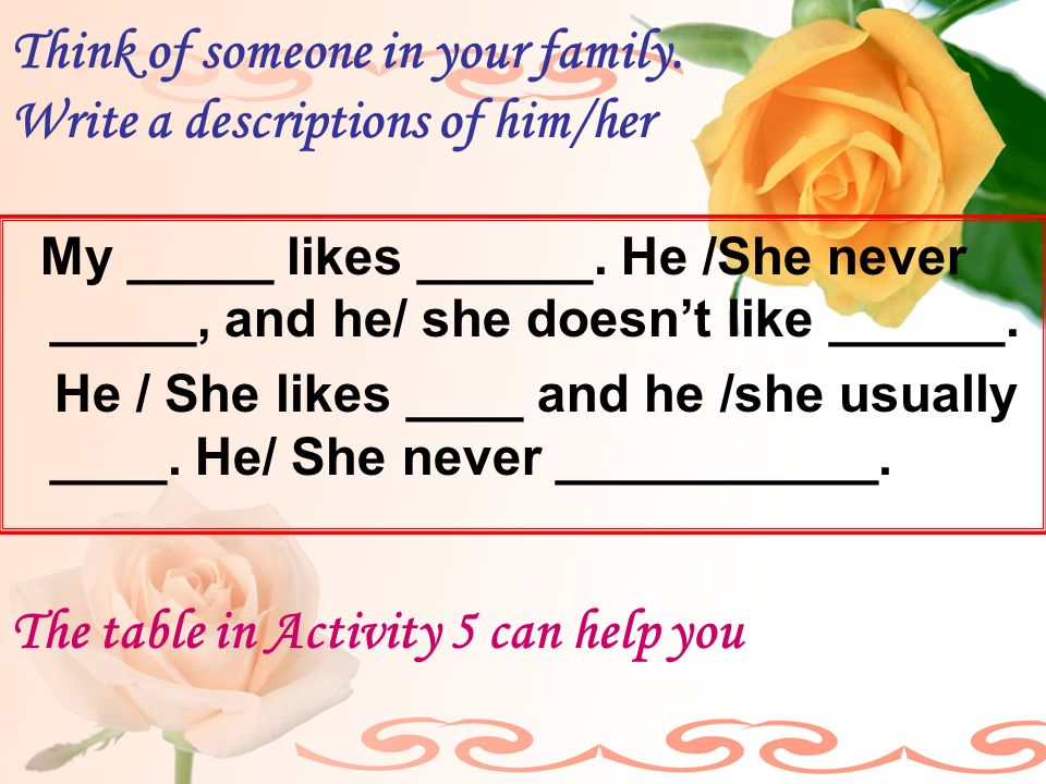 Think of someone in your family. Write a descriptions of him/her My _____ likes ______.