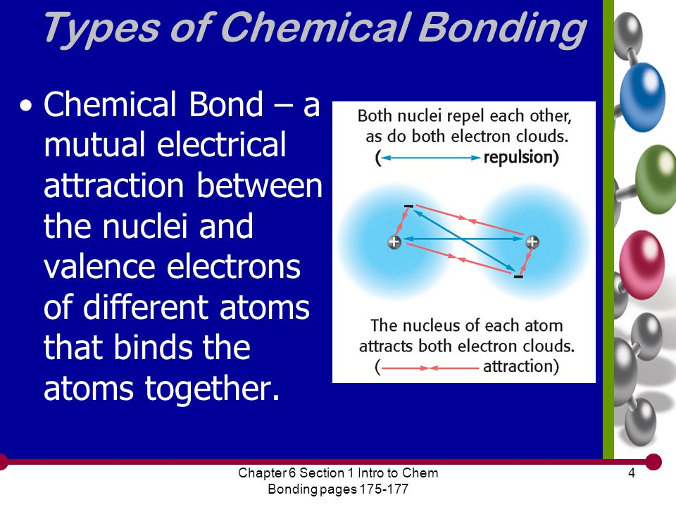 a look at different types of chemical bonds Overview of main types of chemical bonds a chemical bond is an attraction between atoms this attraction may be seen as the result of different behaviors of the outermost or valence electrons of atoms.