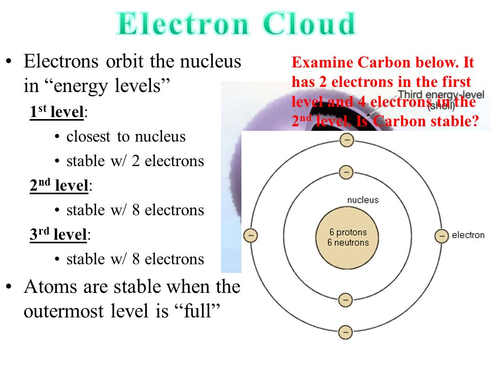 What is an atom atom smallest unit of all matter 3 main parts whats the aatomic number of beryllium b atomic mass of beryllium urtaz Image collections