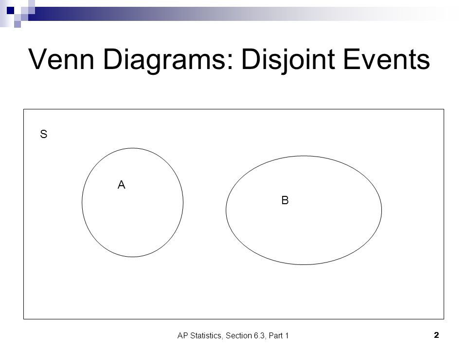 Ap statistics probability venn diagram juvecenitdelacabrera ap statistics probability venn diagram ccuart Choice Image