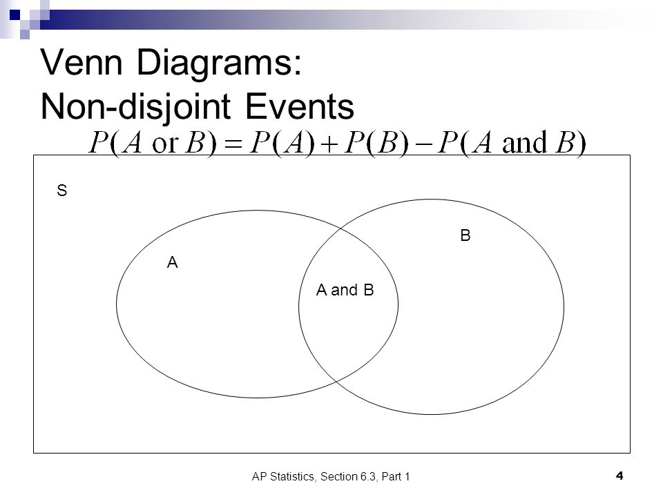 Section probability models ap statistics ap statistics section 63 4 ap statistics section 63 part 14 venn diagrams non disjoint events a b s a and b ccuart Gallery