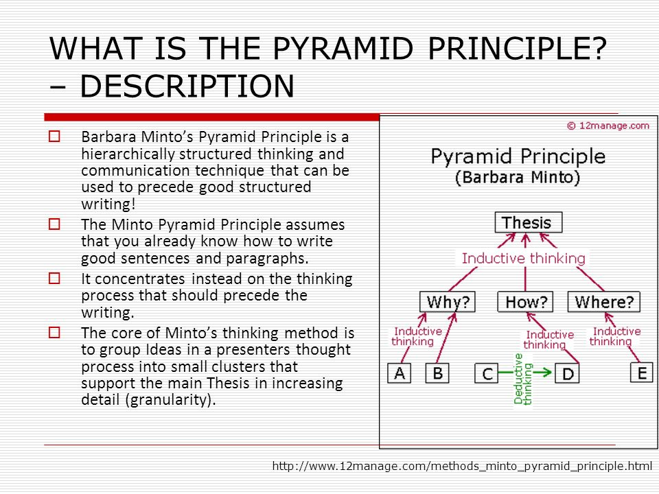 "pyramid principle paragraph exercise Hulking biceps the workouts that i pyramid up in weight for each exercise  ""joe weider calls it the muscle confusion training principle."