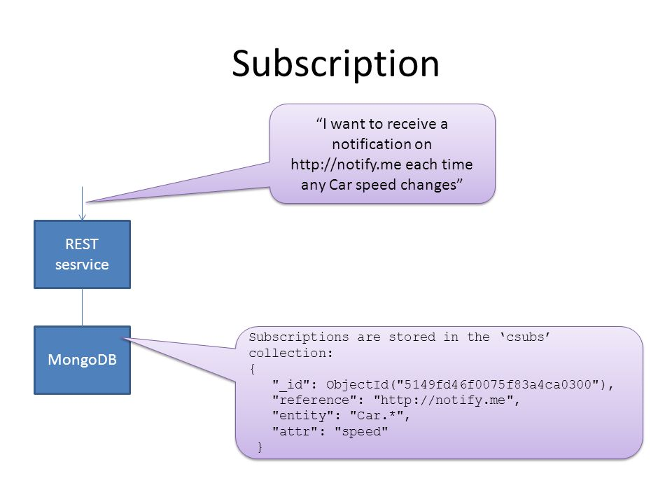Subscription MongoDB REST sesrvice I want to receive a notification on   each time any Car speed changes Subscriptions are stored in the 'csubs' collection: { _id : ObjectId( 5149fd46f0075f83a4ca0300 ), reference :   , entity : Car.* , attr : speed } Subscriptions are stored in the 'csubs' collection: { _id : ObjectId( 5149fd46f0075f83a4ca0300 ), reference :   , entity : Car.* , attr : speed }