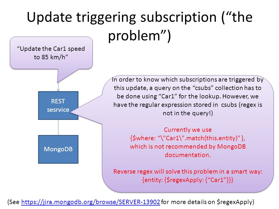 Update triggering subscription ( the problem ) MongoDB REST sesrvice Update the Car1 speed to 85 km/h In order to know which subscriptions are triggered by this update, a query on the csubs collection has to be done using Car1 for the lookup.