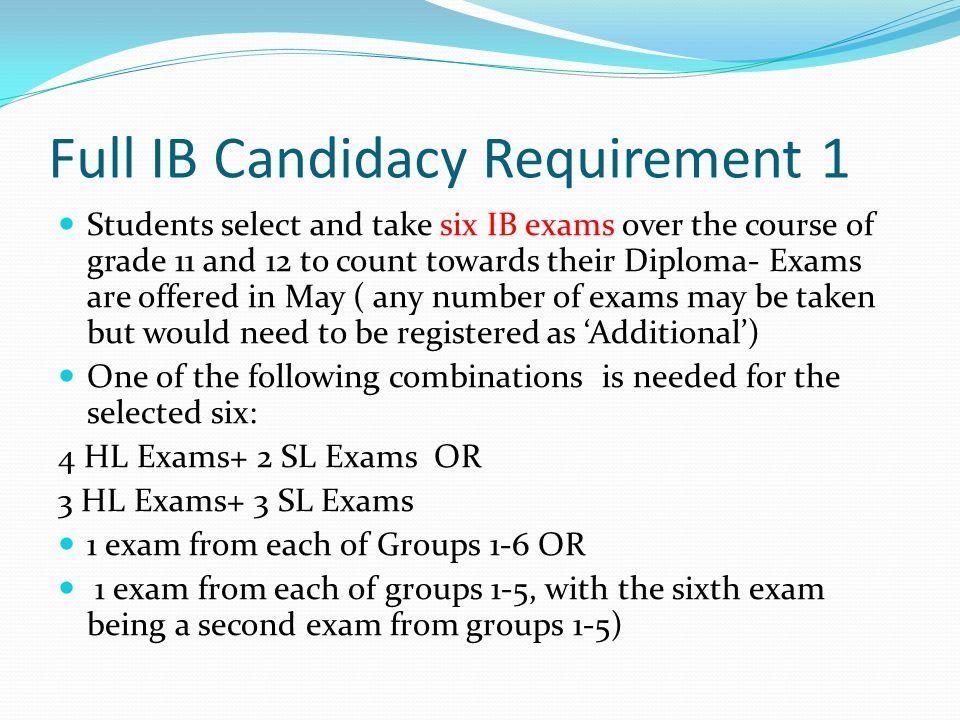 IB Honors Diploma Questions?