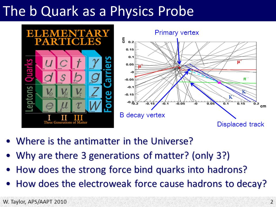 Where is the antimatter in the Universe Where is the antimatter in the Universe.