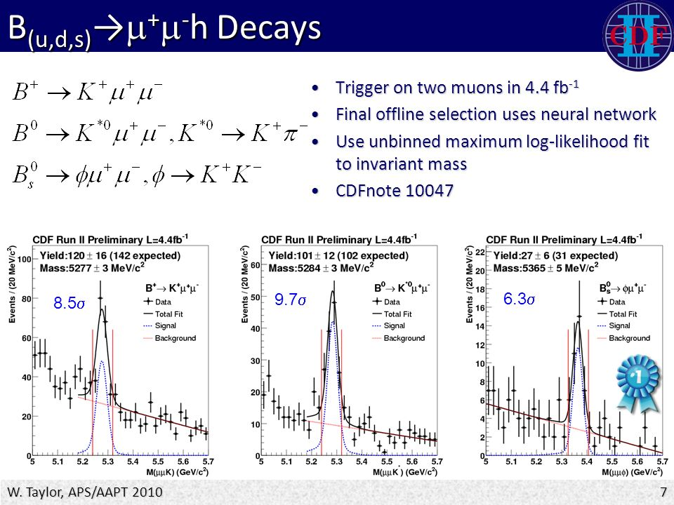 B (u,d,s) →  +  - h Decays Trigger on two muons in 4.4 fb -1Trigger on two muons in 4.4 fb -1 Final offline selection uses neural networkFinal offline selection uses neural network Use unbinned maximum log-likelihood fit to invariant massUse unbinned maximum log-likelihood fit to invariant mass CDFnote 10047CDFnote W.