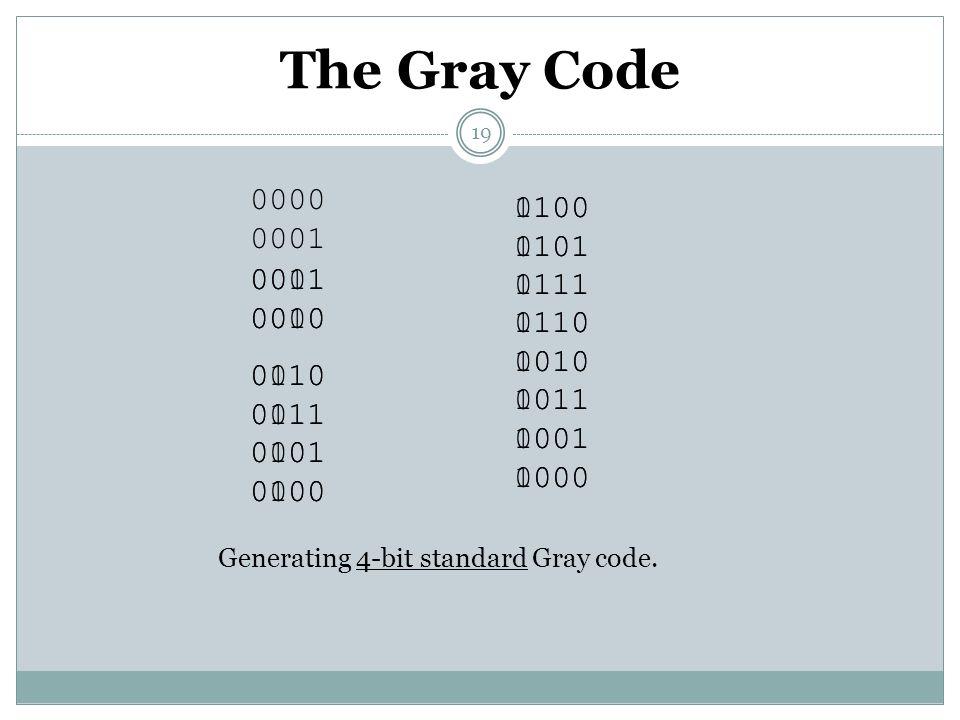 19 The Gray Code 0000 0001 0011 0010 0110 0111 0101 0100 0001 0000 0010 0011 0001 0000 0100 0101 0111 0110 0010 0011 0001 0000 1100 1101 1111 1110 1010 1011 1001 1000 Generating 4-bit standard Gray code.