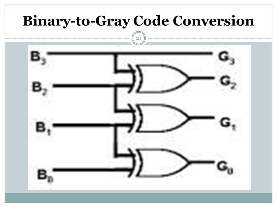 21 Binary-to-Gray Code Conversion